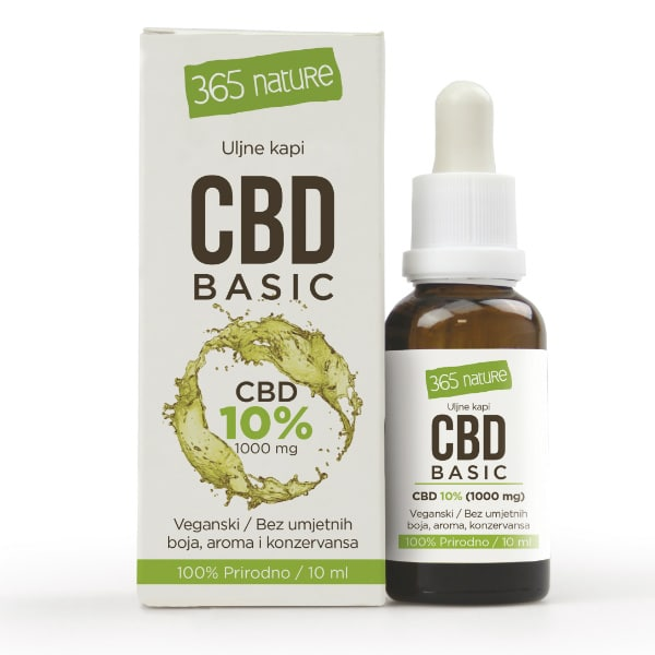 CBD Oil Review Users